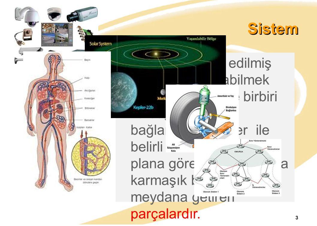 Sistem Önceden tespit edilmiş bir amaca ulaşabilmek için tasarlanan ve birbiri ile bağlantılı yada bağlantısız birimler ile belirli bir düzen veya pla