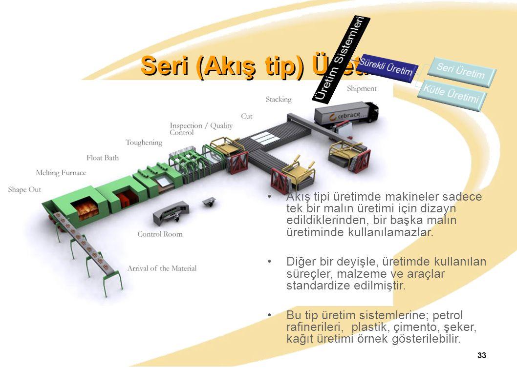 Seri (Akış tip) Üretim Akış tipi üretimde makineler sadece tek bir malın üretimi için dizayn edildiklerinden, bir başka malın üretiminde kullanılamazl