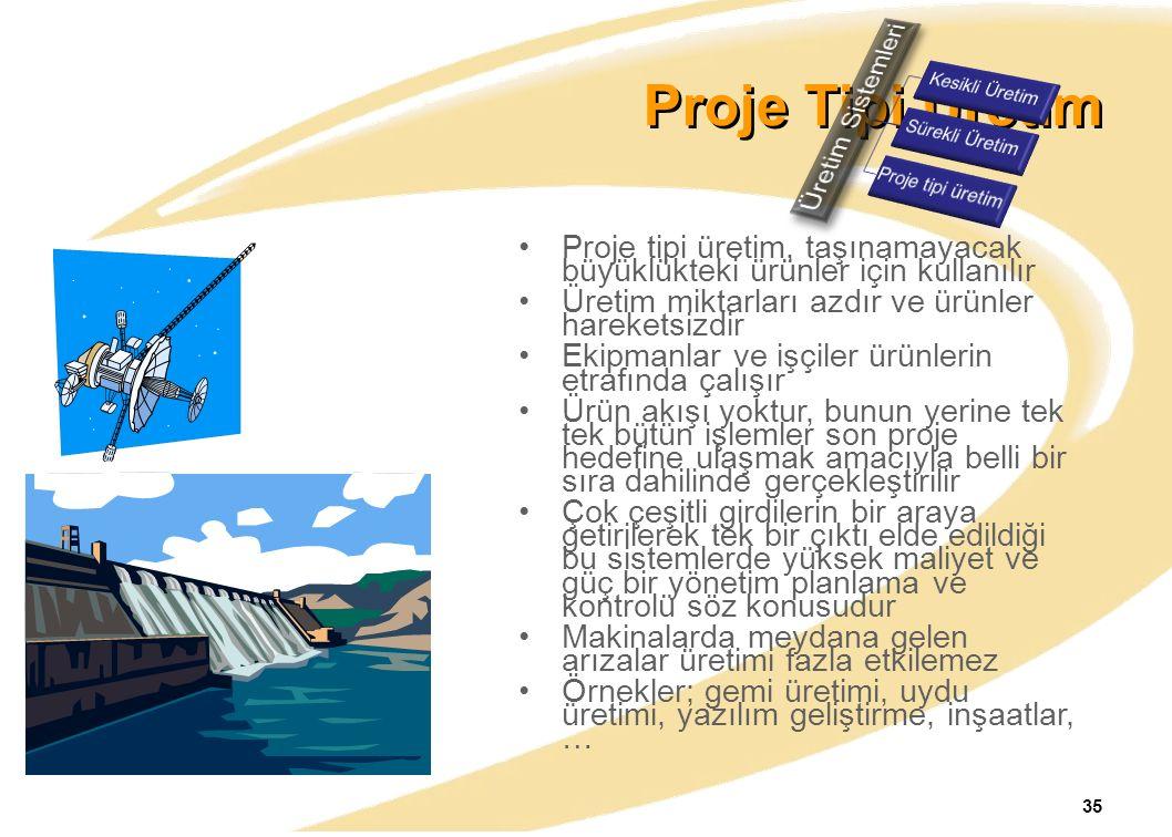 Proje Tipi Üretim Proje tipi üretim, taşınamayacak büyüklükteki ürünler için kullanılır Üretim miktarları azdır ve ürünler hareketsizdir Ekipmanlar ve