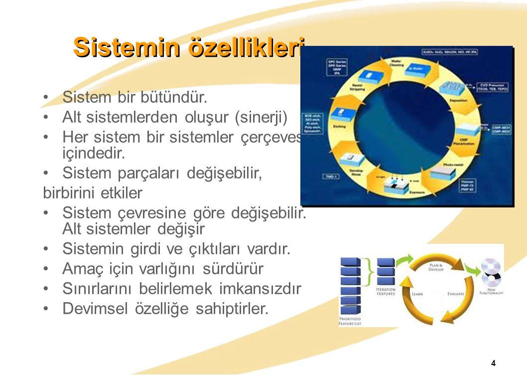 Sistemin özellikleri Sistem bir bütündür. Alt sistemlerden oluşur (sinerji) Her sistem bir sistemler çerçevesi içindedir. Sistem parçaları değişebilir