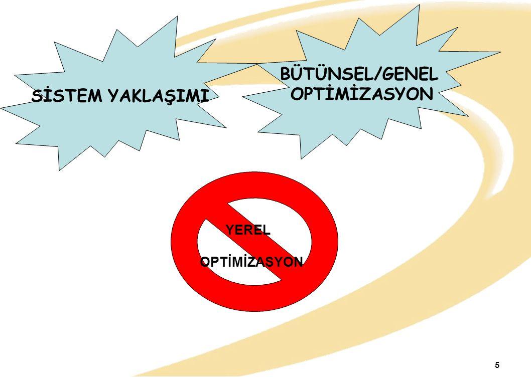 5 SİSTEM YAKLAŞIMI BÜTÜNSEL/GENEL OPTİMİZASYON YEREL OPTİMİZASYON