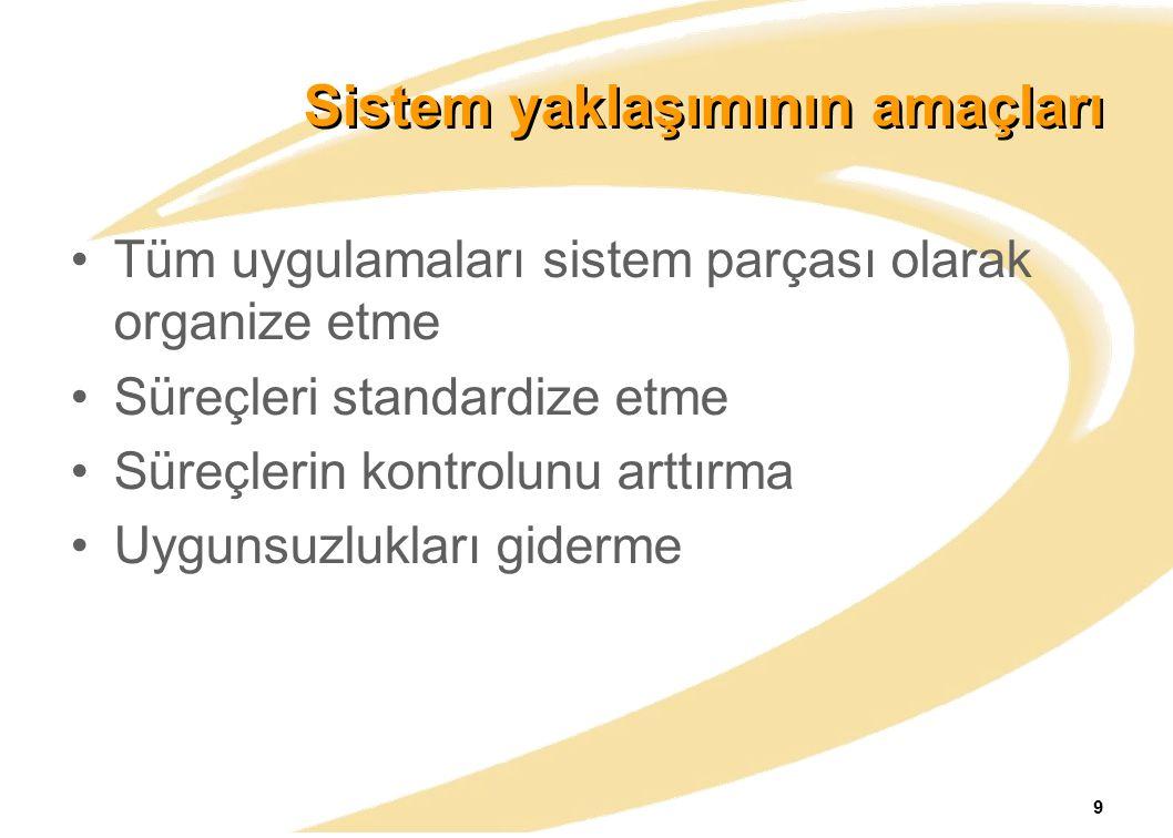 Sistem yaklaşımının amaçları Tüm uygulamaları sistem parçası olarak organize etme Süreçleri standardize etme Süreçlerin kontrolunu arttırma Uygunsuzlu