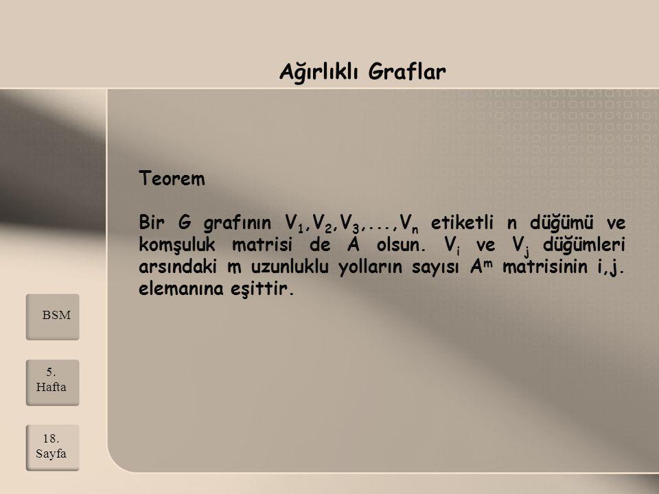 Teorem Bir G grafının V 1,V 2,V 3,...,V n etiketli n düğümü ve komşuluk matrisi de A olsun. V i ve V j düğümleri arsındaki m uzunluklu yolların sayısı