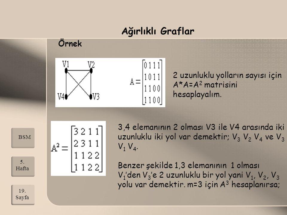 Ağırlıklı Graflar Örnek 2 uzunluklu yolların sayısı için A*A=A 2 matrisini hesaplayalım. 3,4 elemanının 2 olması V3 ile V4 arasında iki uzunluklu iki