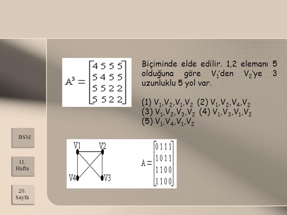 Biçiminde elde edilir. 1,2 elemanı 5 olduğuna göre V 1 'den V 2 'ye 3 uzunluklu 5 yol var. (1) V 1,V 2,V 1,V 2 (2) V 1,V 2,V 4,V 2 (3) V 1,V 2,V 3,V 2