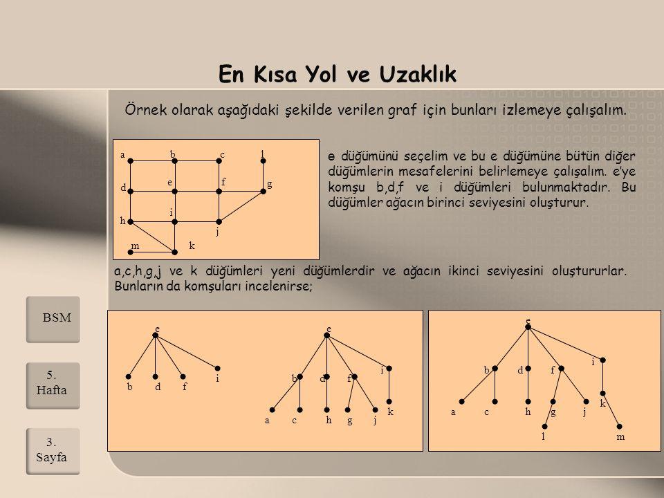 En Kısa Yol ve Uzaklık Örnek olarak aşağıdaki şekilde verilen graf için bunları izlemeye çalışalım. e düğümünü seçelim ve bu e düğümüne bütün diğer dü