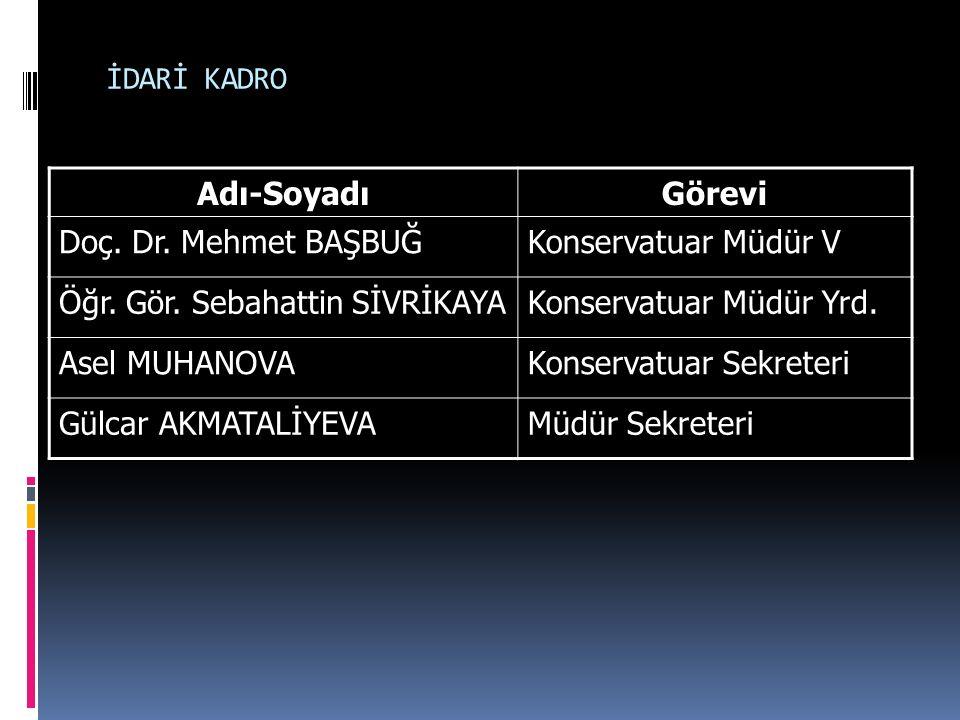 YÖNETİM KURULU 1.Prof. Dr. Mehmet BAŞBUĞBaşkan 2.