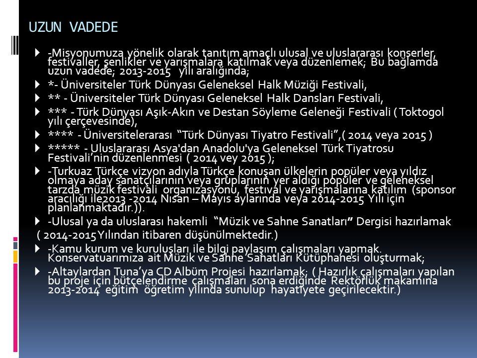 UZUN VADEDE  -Misyonumuza yönelik olarak tanıtım amaçlı ulusal ve uluslararası konserler, festivaller, şenlikler ve yarışmalara katılmak veya düzenlemek; Bu bağlamda uzun vadede; 2013-2015 yılı aralığında;  *- Üniversiteler Türk Dünyası Geleneksel Halk Müziği Festivali,  ** - Üniversiteler Türk Dünyası Geleneksel Halk Dansları Festivali,  *** - Türk Dünyası Aşık-Akın ve Destan Söyleme Geleneği Festivali ( Toktogol yılı çerçevesinde),  **** - Üniversitelerarası Türk Dünyası Tiyatro Festivali ,( 2014 veya 2015 )  ***** - Uluslararası Asya dan Anadolu ya Geleneksel Türk Tiyatrosu Festivali'nin düzenlenmesi ( 2014 vey 2015 );  -Turkuaz Türkçe vizyon adıyla Türkçe konuşan ülkelerin popüler veya yıldız olmaya aday sanatçılarının veya gruplarının yer aldığı popüler ve geleneksel tarzda müzik festivali organızasyonu, festıval ve yarışmalarına katılım (sponsor aracılığı ile2013 -2014 Nısan – Mayıs aylarında veya 2014-2015 Yılı için planlanmaktadır.)).