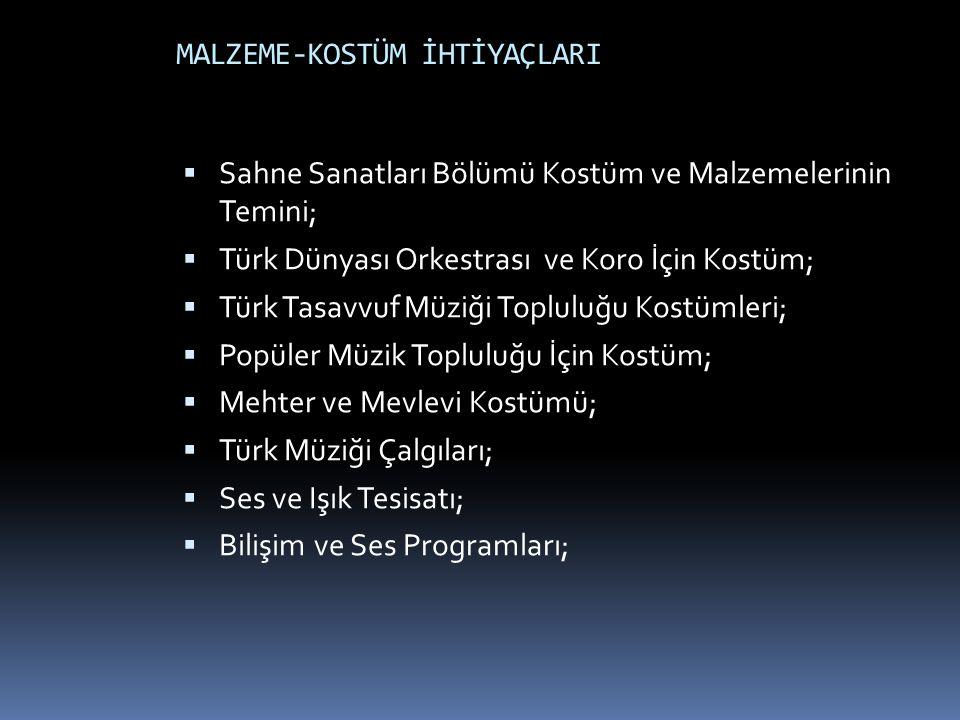 MALZEME-KOSTÜM İHTİYAÇLARI  Sahne Sanatları Bölümü Kostüm ve Malzemelerinin Temini;  Türk Dünyası Orkestrası ve Koro İçin Kostüm;  Türk Tasavvuf Mü