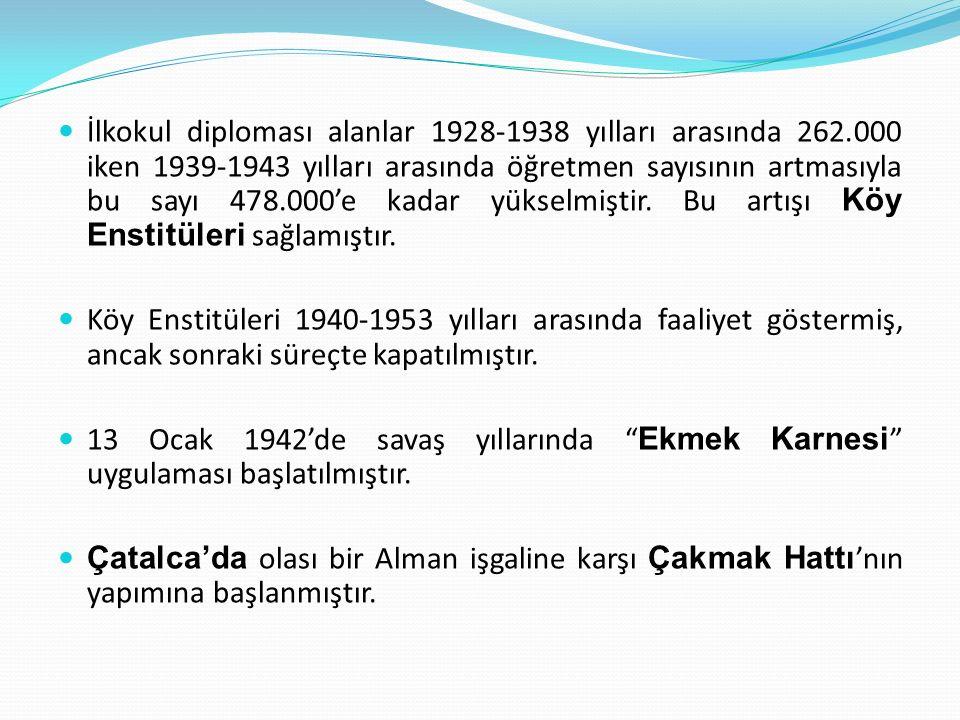 Bu dönemde; 29 Mayıs 1939 da toplanan CHP'nin V.