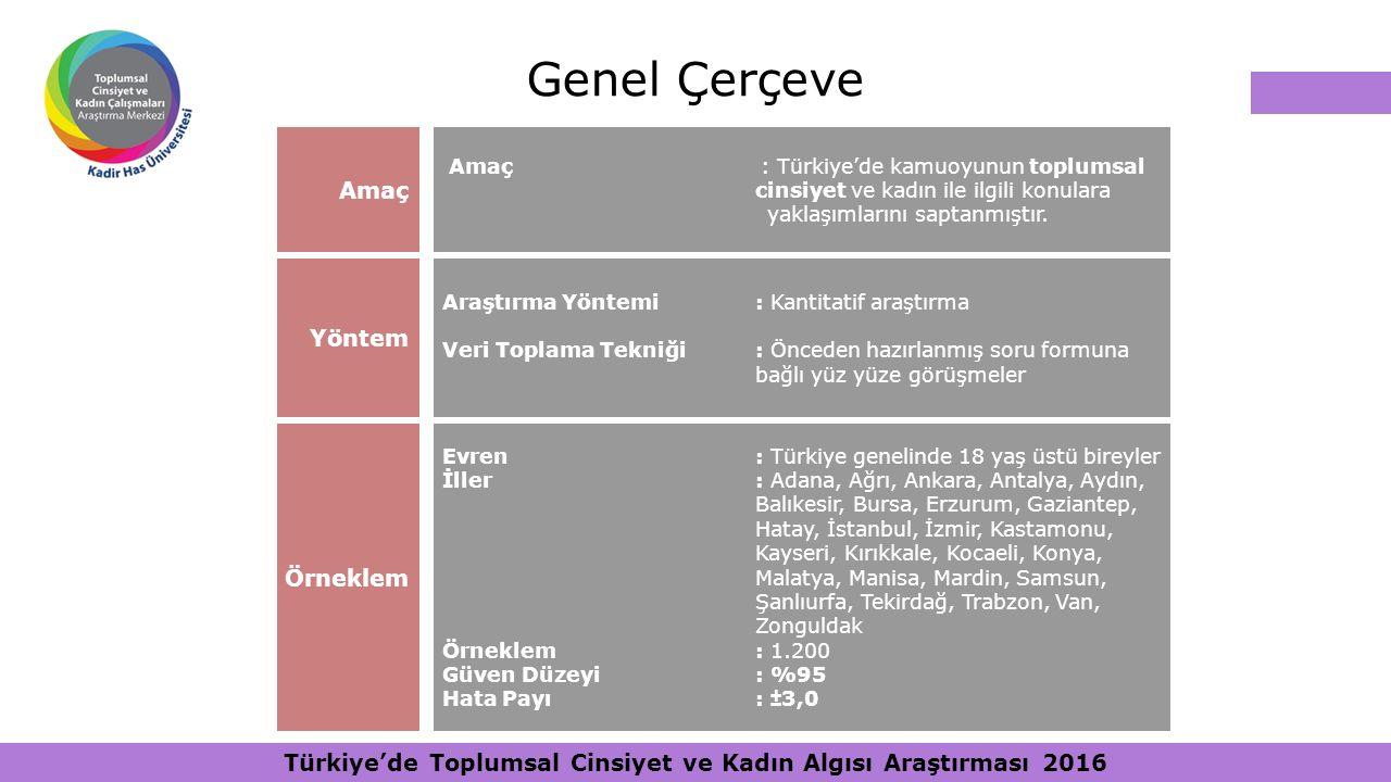Evren: Türkiye genelinde 18 yaş üstü bireyler İller: Adana, Ağrı, Ankara, Antalya, Aydın, Balıkesir, Bursa, Erzurum, Gaziantep, Hatay, İstanbul, İzmir