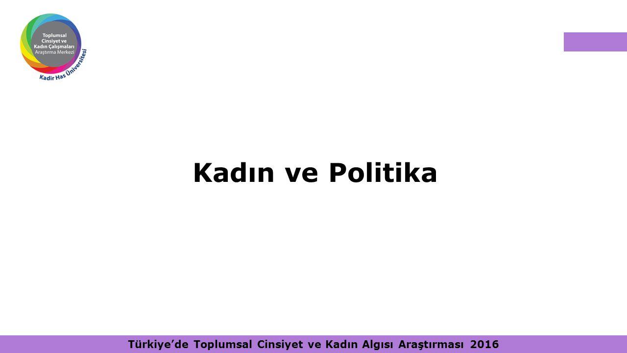 Kadın ve Politika Türkiye'de Toplumsal Cinsiyet ve Kadın Algısı Araştırması 2016