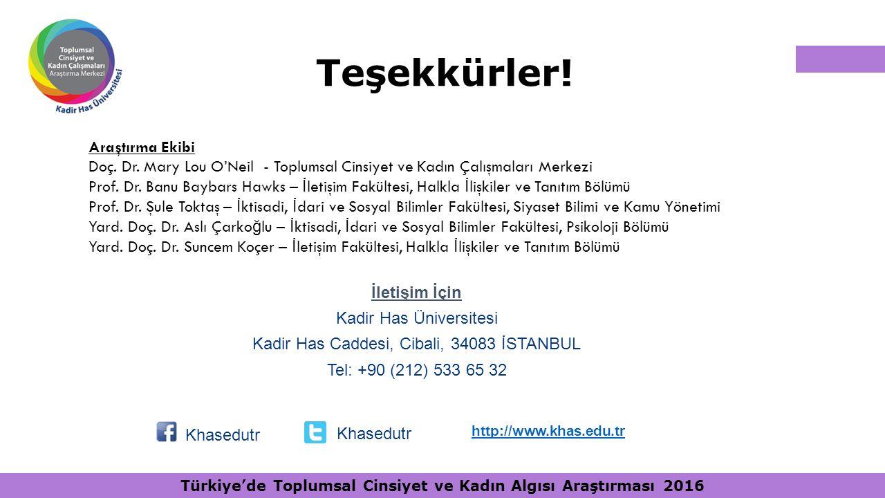 Teşekkürler! Türkiye'de Toplumsal Cinsiyet ve Kadın Algısı Araştırması 2016 Araştırma Ekibi Doç. Dr. Mary Lou O'Neil - Toplumsal Cinsiyet ve Kadın Çal