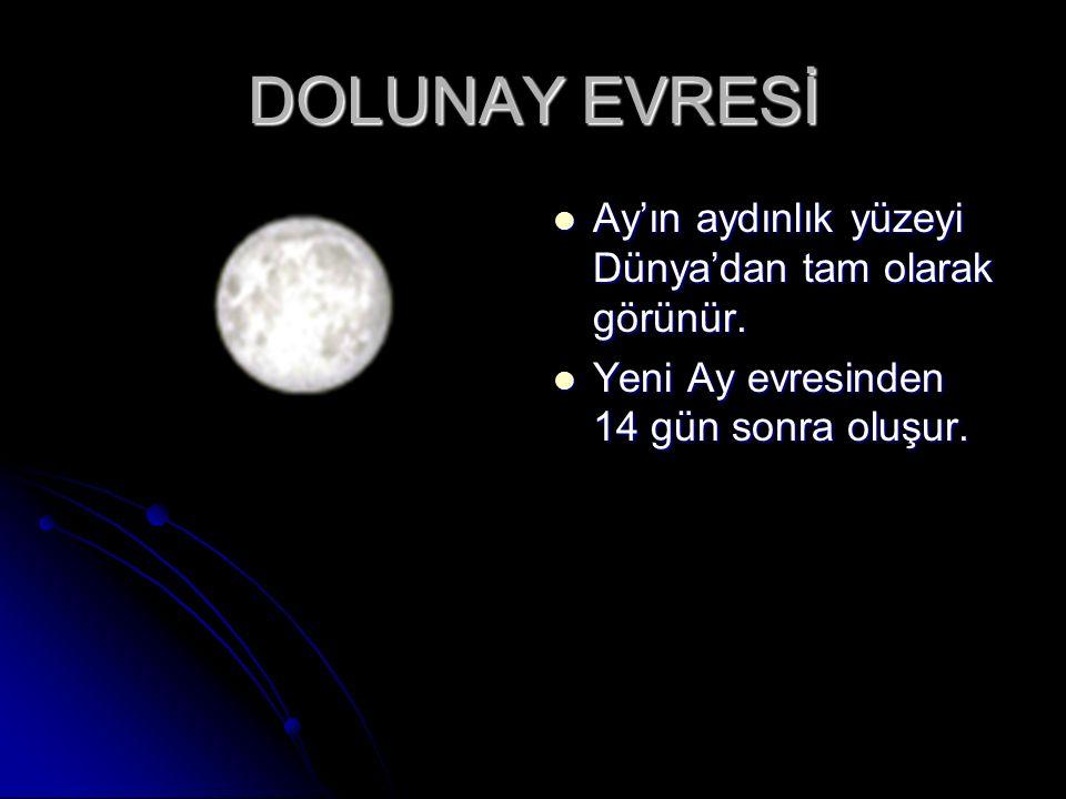 ŞİŞKİN AY EVRESİ Ay, Dünya ve Güneş arasındaki açı 90° ile 180° arasındadır. Ay, Dünya ve Güneş arasındaki açı 90° ile 180° arasındadır. Bu evrede Ay'