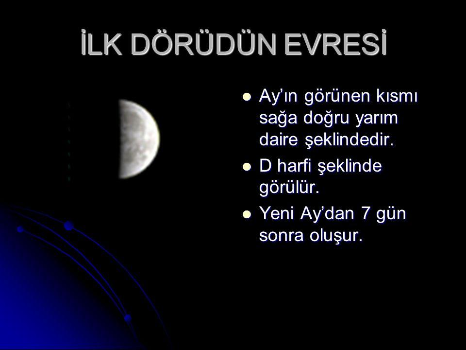 HİLAL EVRESİ Yeni Ay evresinde birkaç gece sonra Ay'ın bir bölümü yavaş yavaş aydınlanmaya başlar. Yeni Ay evresinde birkaç gece sonra Ay'ın bir bölüm