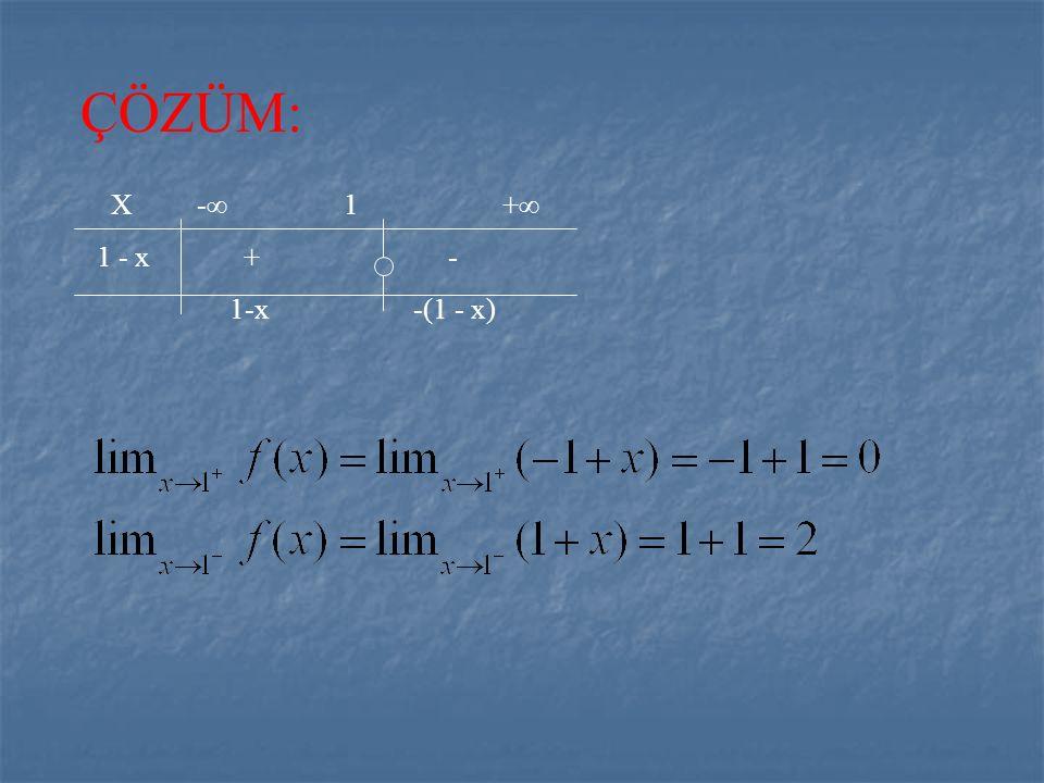 ÖRNEK1: Fonksiyonunun x = 1 noktasında sağdan ve soldan limitini bulunuz.