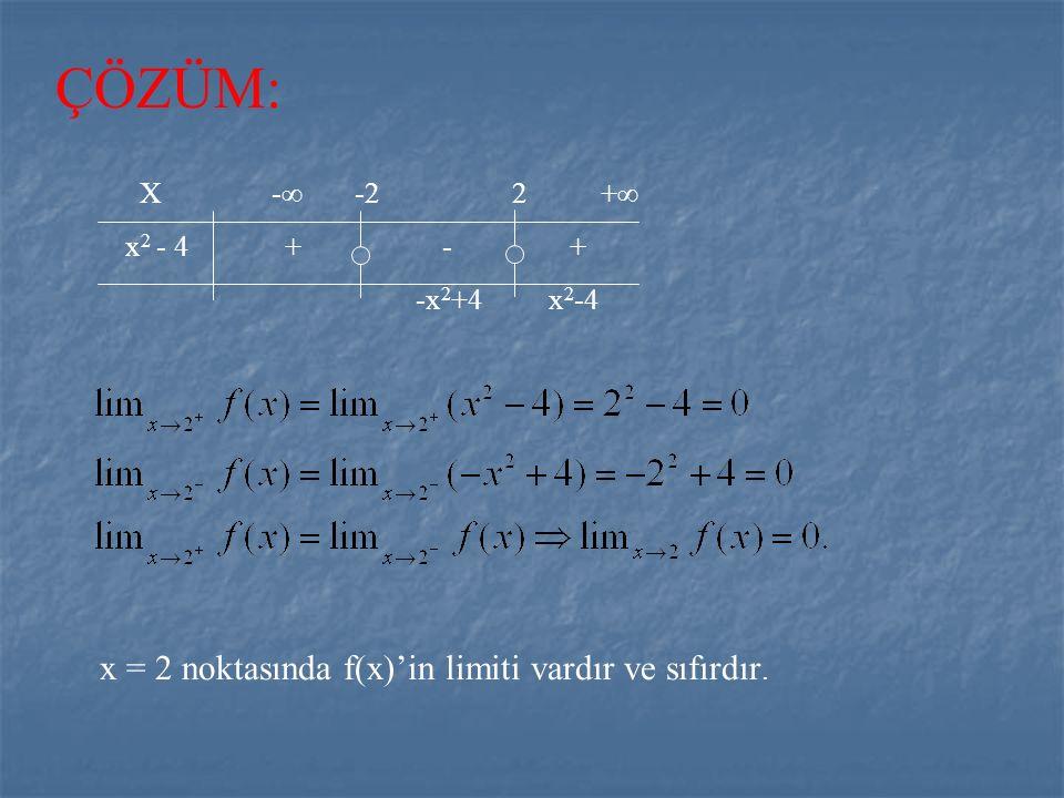 ÖRNEK2: Fonksiyonun x = 2 noktasında sağdan ve soldan limiti bulunuz. Bu noktadaki f(x)'in limiti var mıdır?