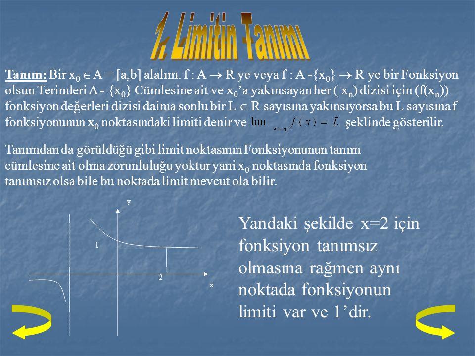 ÖRNEK2: Fonksiyonun x = 2 noktasında sağdan ve soldan limiti bulunuz.