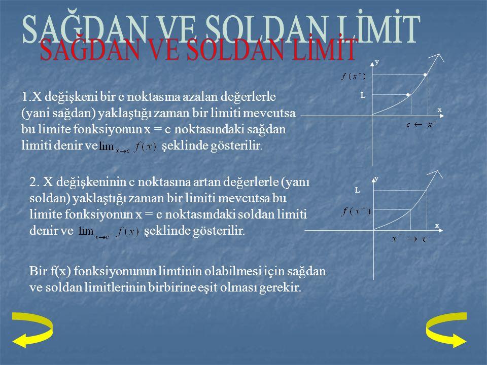 Örnek: Çözüm: x = 3 için f(x) tanımlı değildir. Yani x = 3 için kesrin pay ve paydası sıfır olur ve sıfıt ile bölme tanımlanamaz, bu tanımsızlığı orta