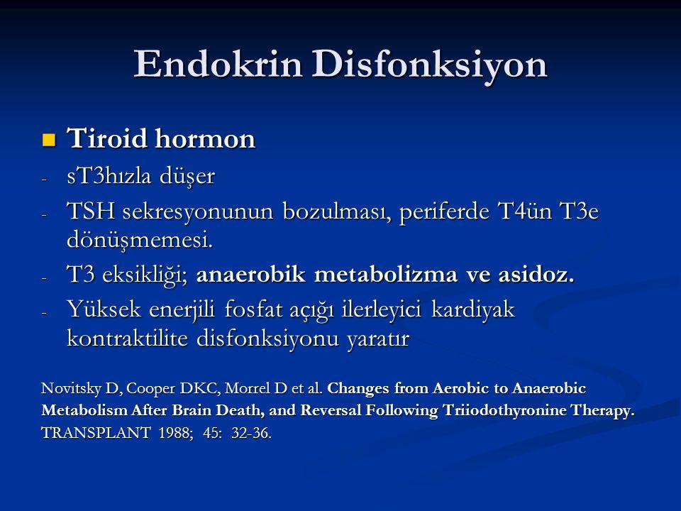 Endokrin Disfonksiyon Tiroid hormon Tiroid hormon - sT3hızla düşer - TSH sekresyonunun bozulması, periferde T4ün T3e dönüşmemesi. - T3 eksikliği; anae