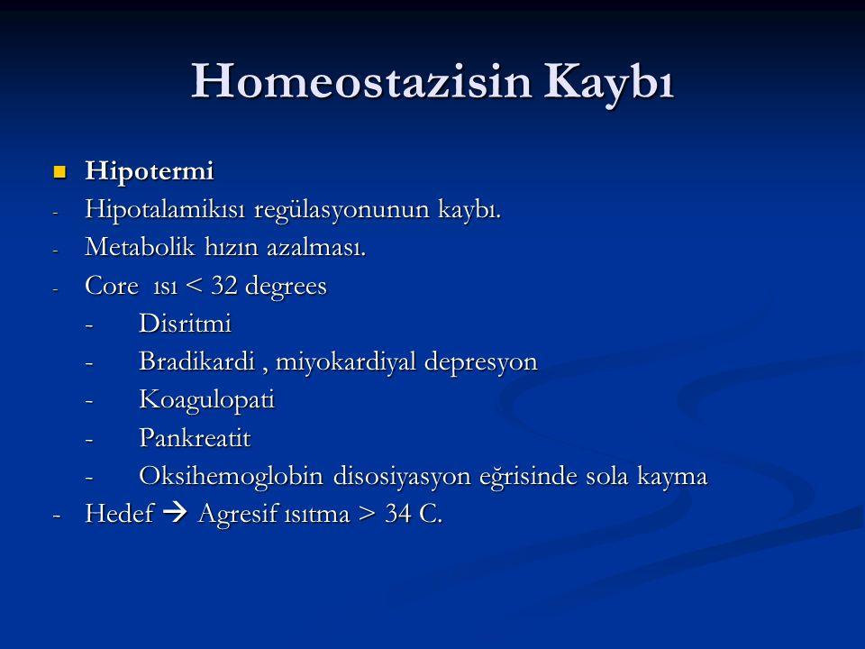 Homeostazisin Kaybı Hipotermi Hipotermi - Hipotalamikısı regülasyonunun kaybı. - Metabolik hızın azalması. - Core ısı < 32 degrees -Disritmi -Bradikar