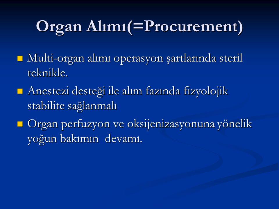 Organ Alımı(=Procurement) Multi-organ alımı operasyon şartlarında steril teknikle. Multi-organ alımı operasyon şartlarında steril teknikle. Anestezi d