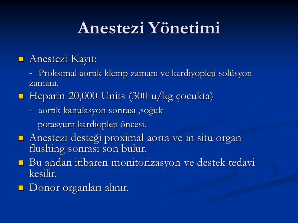 Anestezi Yönetimi Anestezi Kayıt: Anestezi Kayıt: - Proksimal aortik klemp zamanı ve kardiyopleji solüsyon zamanı. Heparin 20,000 Units (300 u/kg çocu