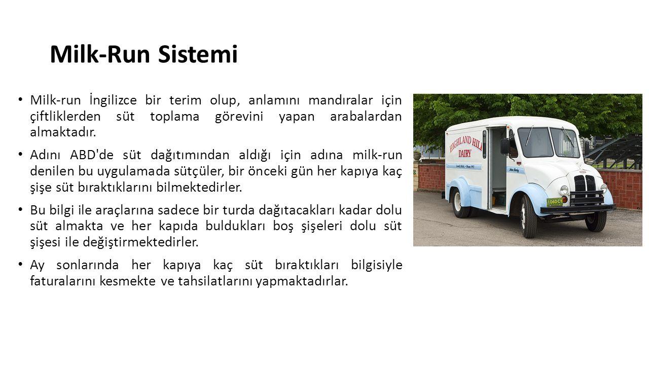 Milk-Run Sistemi Milk-run İngilizce bir terim olup, anlamını mandıralar için çiftliklerden süt toplama görevini yapan arabalardan almaktadır. Adını AB