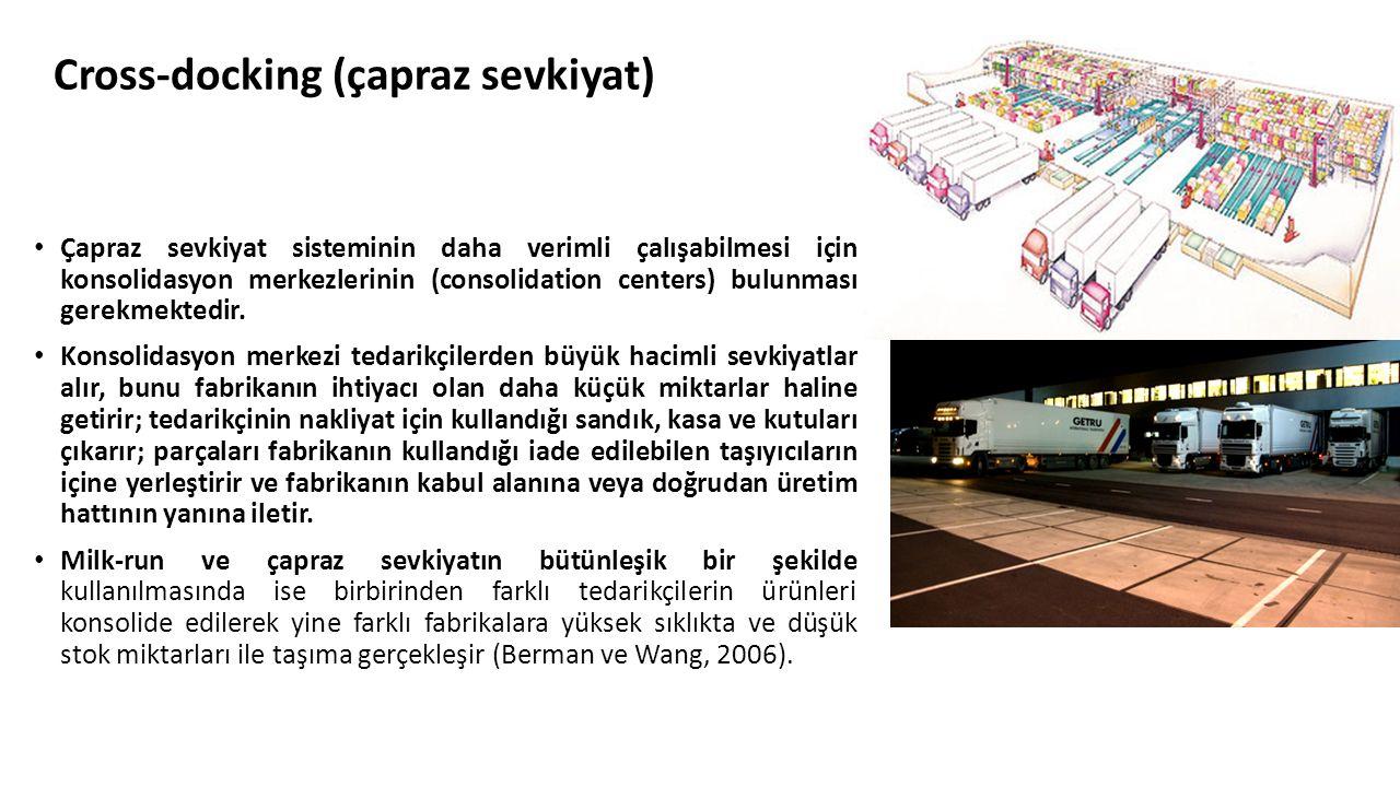 Cross-docking (çapraz sevkiyat) Çapraz sevkiyat sisteminin daha verimli çalışabilmesi için konsolidasyon merkezlerinin (consolidation centers) bulunma