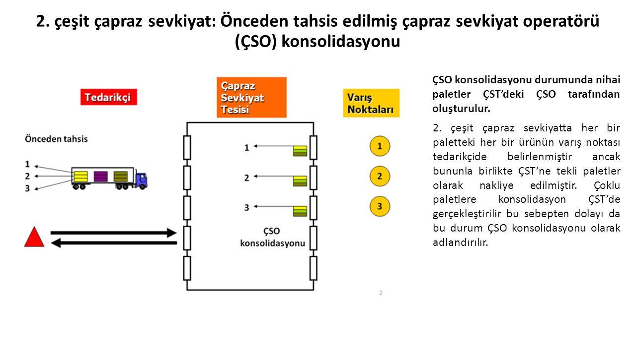 2. çeşit çapraz sevkiyat: Önceden tahsis edilmiş çapraz sevkiyat operatörü (ÇSO) konsolidasyonu 2. çeşit çapraz sevkiyatta her bir paletteki her bir ü