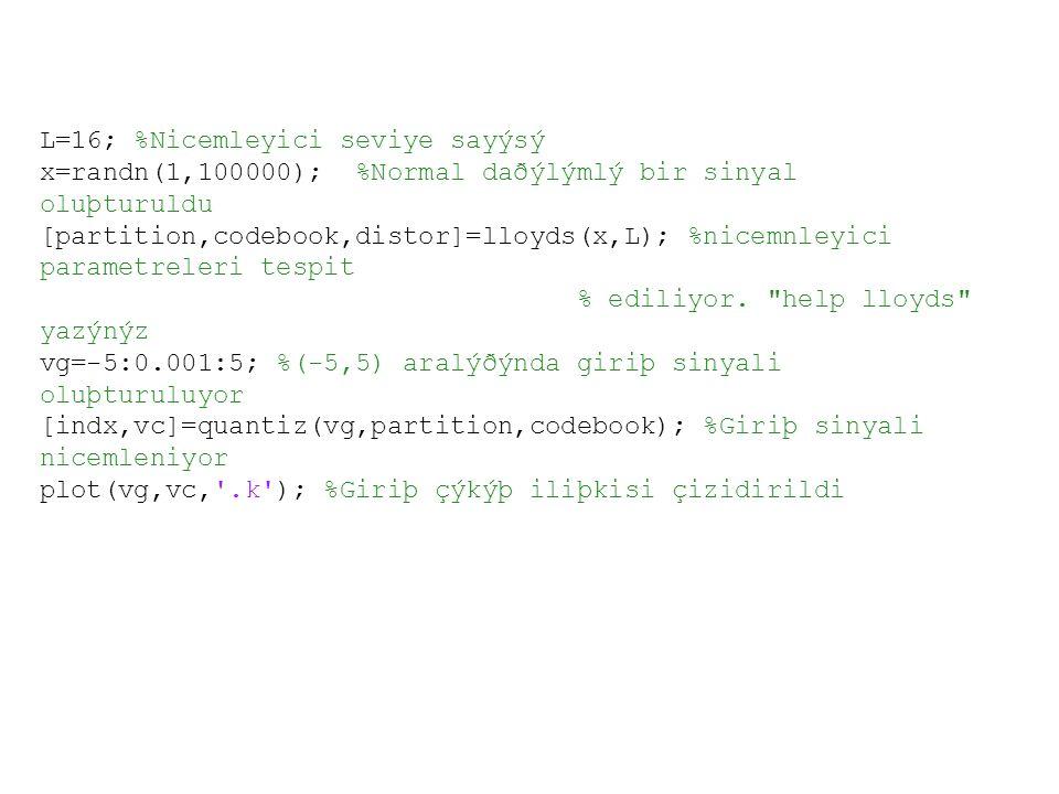 L=16; %Nicemleyici seviye sayýsý x=randn(1,100000); %Normal daðýlýmlý bir sinyal oluþturuldu [partition,codebook,distor]=lloyds(x,L); %nicemnleyici parametreleri tespit % ediliyor.