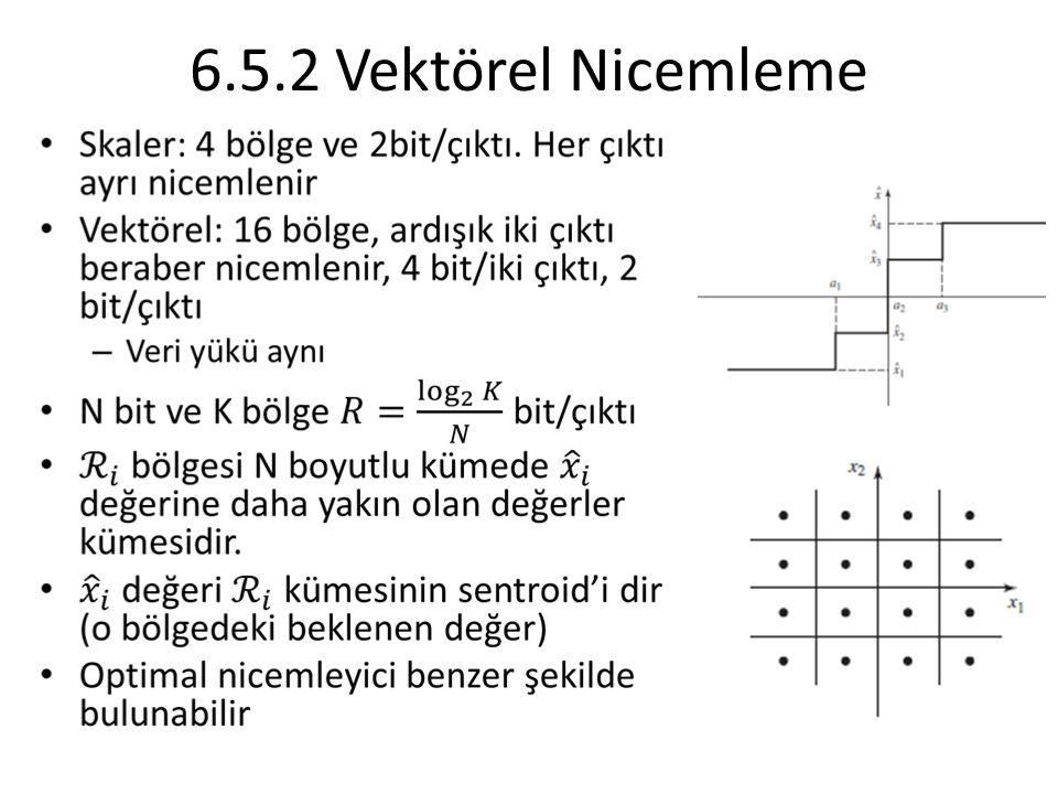 6.5.2 Vektörel Nicemleme