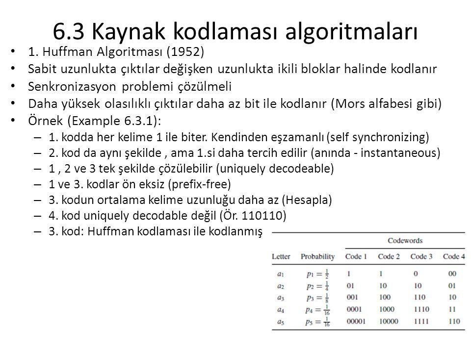 6.3 Kaynak kodlaması algoritmaları 1.