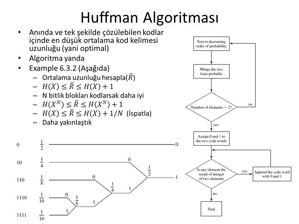 Lempel-Ziv Algoritması (1977-78) Lempel-Ziv'in üstünlükleri – Kaynak çıktı olasılıklarını bilmek zorunda değiliz – Kaynak hafızalı olabilir (Bu durumda Huffman karmaşıklığı artar) – Lempel-Ziv kaynak istatistiğinden bağımsızdır (universal) Variable to fixed length code Kullanım: Compress ve uncompress komutları (UNIX), Zip vs..