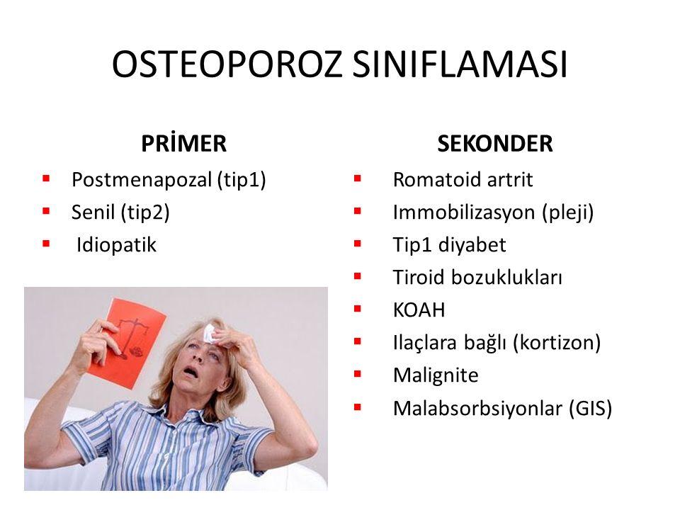 OSTEOPOROZ SINIFLAMASI PRİMER  Postmenapozal (tip1)  Senil (tip2)  Idiopatik SEKONDER  Romatoid artrit  Immobilizasyon (pleji)  Tip1 diyabet  T