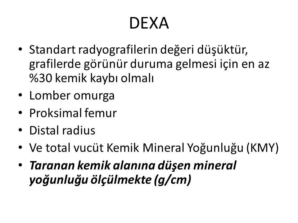 DEXA Standart radyografilerin değeri düşüktür, grafilerde görünür duruma gelmesi için en az %30 kemik kaybı olmalı Lomber omurga Proksimal femur Dista