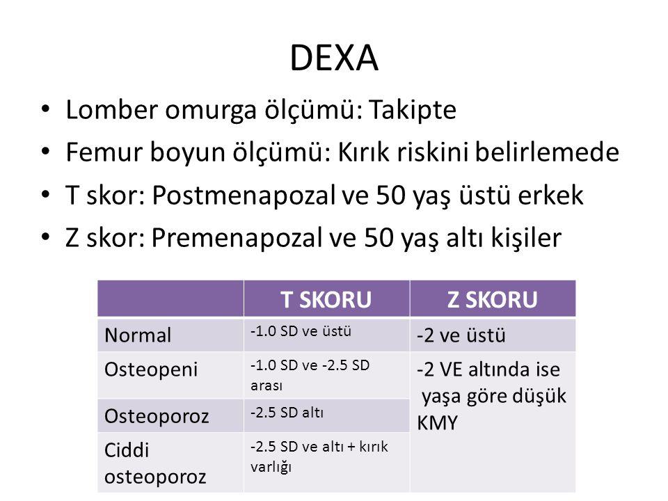 DEXA Lomber omurga ölçümü: Takipte Femur boyun ölçümü: Kırık riskini belirlemede T skor: Postmenapozal ve 50 yaş üstü erkek Z skor: Premenapozal ve 50