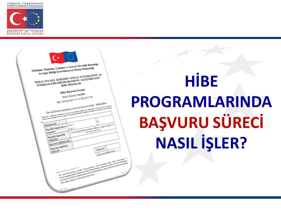 Hibe Programıİlgili Kurum Hibe Programı Bütçesi Tahmini Proje Sayısı Ortalama Bütçe Çalışma Hayatında Sosyal Diyaloğun Geliştirilmesi Hibe Programı Çalışma ve Sosyal Güvenlik Bakanlığı 1.000.000€2020.000-100.000€ İklim Değişikliği Hibe Programı Çevre ve Şehircilik Bakanlığı 3.000.000€ 15-20 20-30 10.000-50.000€ İle 50.000-200.000€ Yerel STK'lar Hibe ProgramıAvrupa Birliği Bakanlığı1.750.000€30 - 4040.000 - 60.000€ Şehir Eşleştirme Hibe ProgramıAvrupa Birliği Bakanlığı2.600.000€2050.000-130.000€ Ağlar/Platformlar Hibe Programı Avrupa Birliği Bakanlığı2.500.000€5-12200.000-500.000€