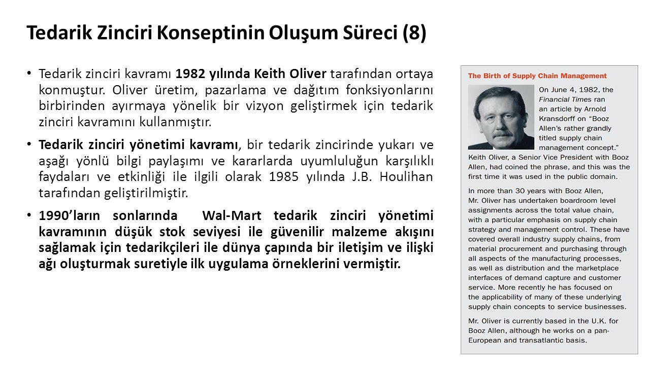Tedarik Zinciri Konseptinin Oluşum Süreci (8) Tedarik zinciri kavramı 1982 yılında Keith Oliver tarafından ortaya konmuştur. Oliver üretim, pazarlama