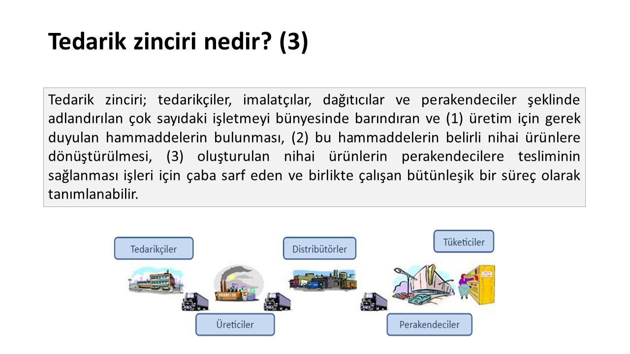 Tedarik zinciri nedir? (3) Tedarik zinciri; tedarikçiler, imalatçılar, dağıtıcılar ve perakendeciler şeklinde adlandırılan çok sayıdaki işletmeyi büny