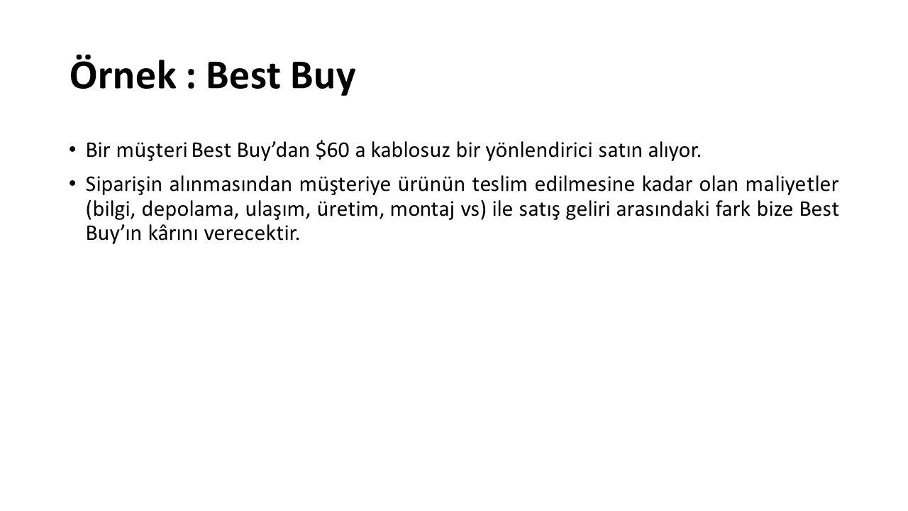 Örnek : Best Buy Bir müşteri Best Buy'dan $60 a kablosuz bir yönlendirici satın alıyor. Siparişin alınmasından müşteriye ürünün teslim edilmesine kada