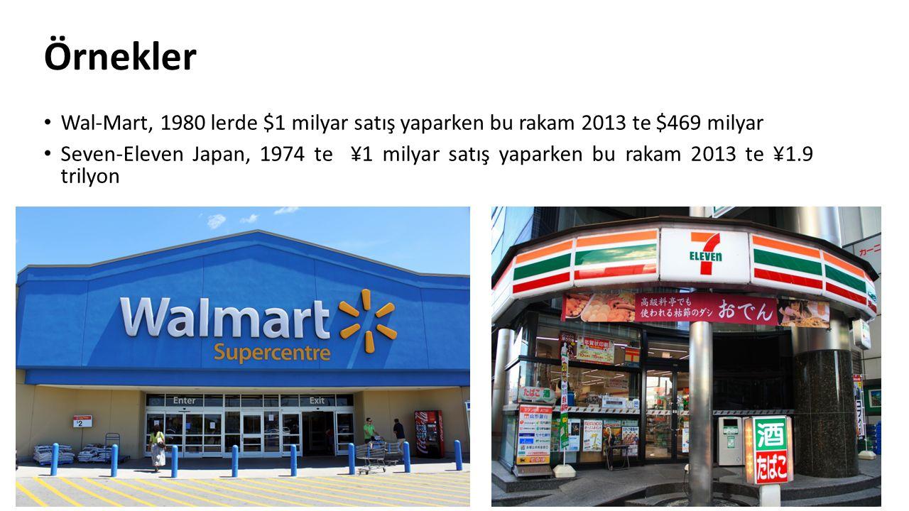 Örnekler Wal-Mart, 1980 lerde $1 milyar satış yaparken bu rakam 2013 te $469 milyar Seven-Eleven Japan, 1974 te ¥1 milyar satış yaparken bu rakam 2013