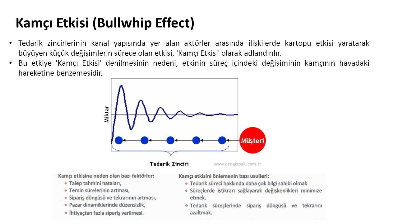 Kamçı Etkisi (Bullwhip Effect) Tedarik zincirlerinin kanal yapısında yer alan aktörler arasında ilişkilerde kartopu etkisi yaratarak büyüyen küçük değ