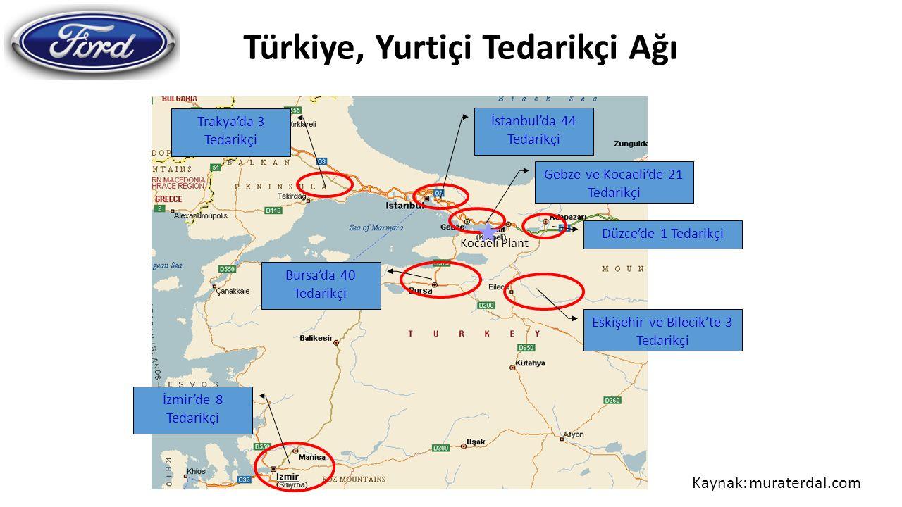 Türkiye, Yurtiçi Tedarikçi Ağı İzmir'de 8 Tedarikçi Bursa'da 40 Tedarikçi İstanbul'da 44 Tedarikçi Gebze ve Kocaeli'de 21 Tedarikçi Trakya'da 3 Tedari