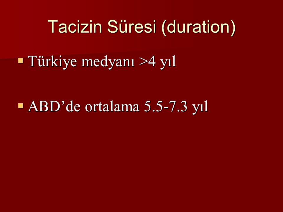 Tacizin Süresi (duration)  Türkiye medyanı >4 yıl  ABD'de ortalama 5.5-7.3 yıl
