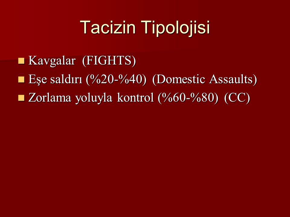Tacizin Tipolojisi Kavgalar (FIGHTS) Kavgalar (FIGHTS) Eşe saldırı (%20-%40) (Domestic Assaults) Eşe saldırı (%20-%40) (Domestic Assaults) Zorlama yoluyla kontrol (%60-%80) (CC) Zorlama yoluyla kontrol (%60-%80) (CC)