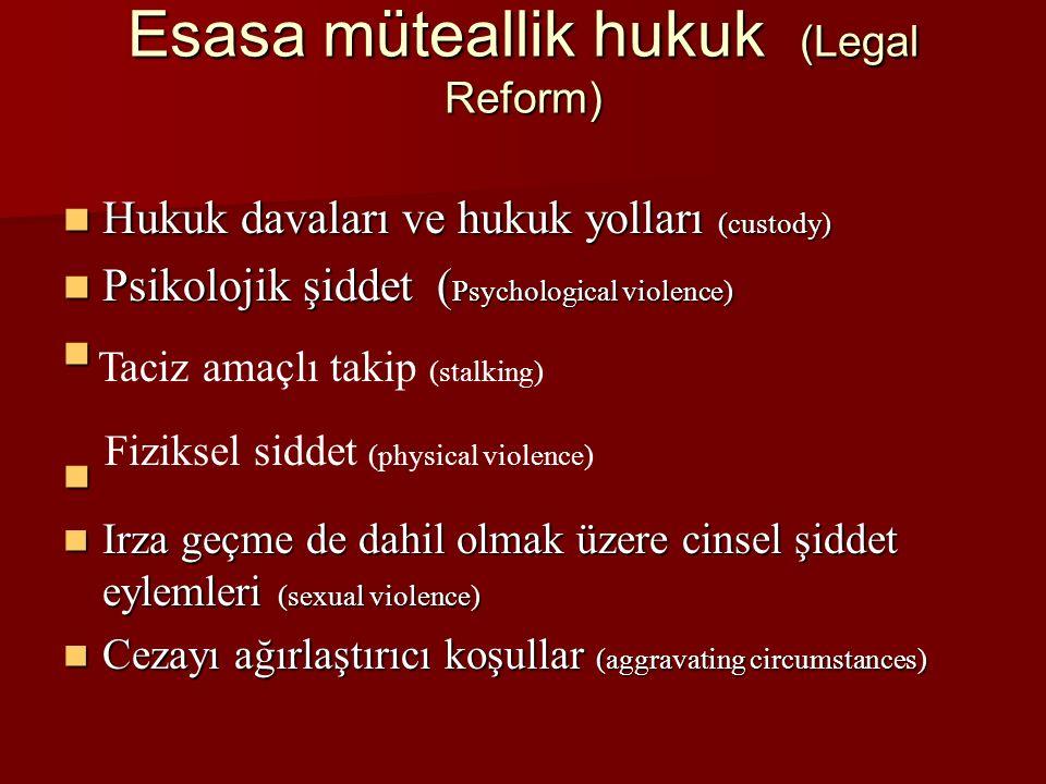 Esasa müteallik hukuk (Legal Reform) Hukuk davaları ve hukuk yolları (custody) Hukuk davaları ve hukuk yolları (custody) Psikolojik şiddet ( Psychological violence) Psikolojik şiddet ( Psychological violence) Irza geçme de dahil olmak üzere cinsel şiddet eylemleri (sexual violence) Irza geçme de dahil olmak üzere cinsel şiddet eylemleri (sexual violence) Cezayı ağırlaştırıcı koşullar (aggravating circumstances) Cezayı ağırlaştırıcı koşullar (aggravating circumstances) Taciz amaçlı takip (stalking) Fiziksel siddet (physical violence)