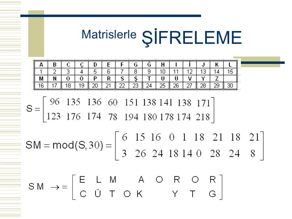 Matrislerle ŞİFRELEME Acaba S şifre matrisine karşılık gelen yazı (metin) nedir? Onu bulalım… Bunun için her bir sayının 30 modundaki (şifreleme alfab