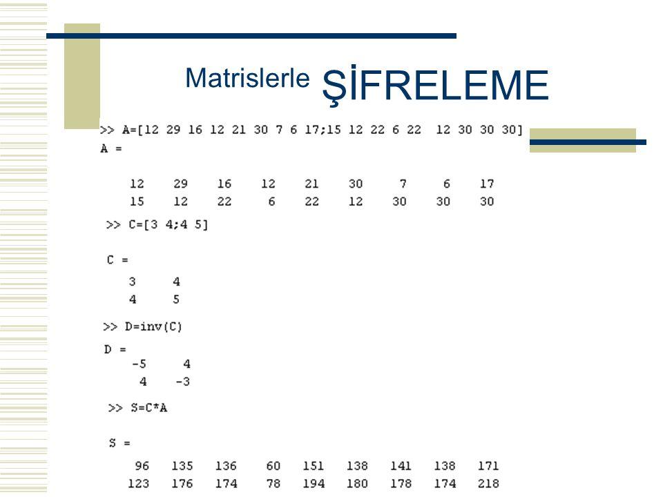 Matrislerle ŞİFRELEME Not: Matrislerle yapılan toplama, çıkarma, çarpma, bir kare matrisin tersini bulma gibi bir çok işlemi Matlab adlı dinamik Matem