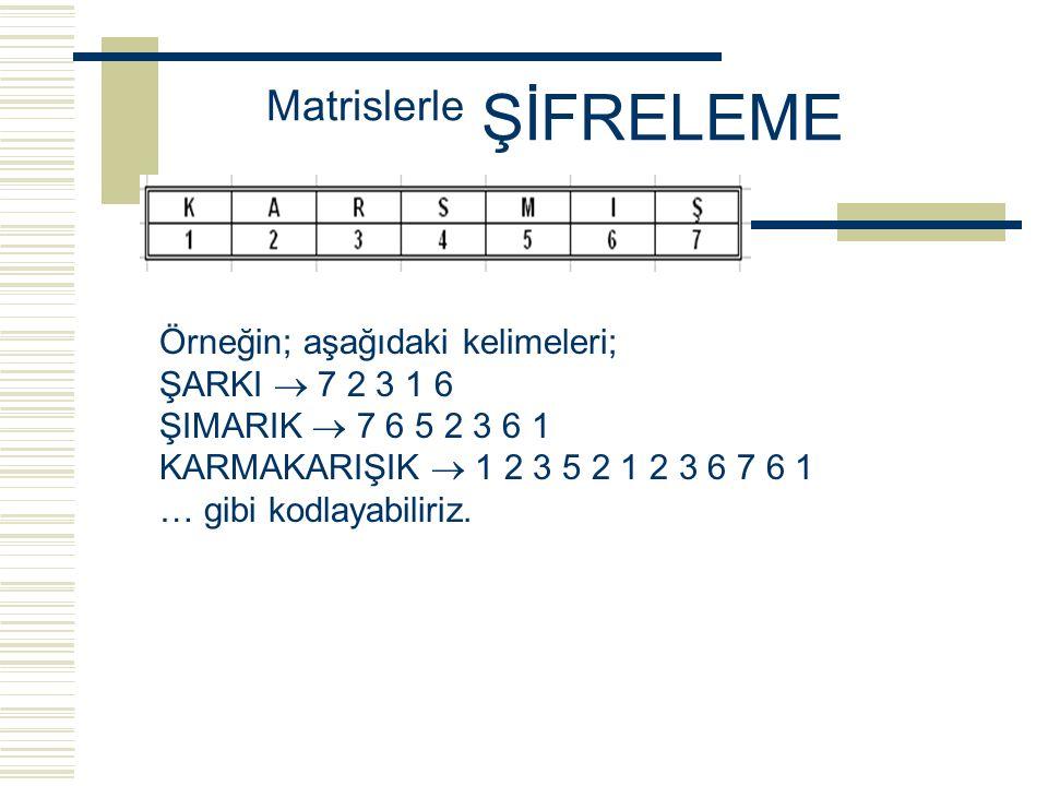 Matrislerle ŞİFRELEME Örneğin; aşağıdaki kelimeleri; ŞARKI  7 2 3 1 6 ŞIMARIK  7 6 5 2 3 6 1 KARMAKARIŞIK  1 2 3 5 2 1 2 3 6 7 6 1 … gibi kodlayabiliriz.